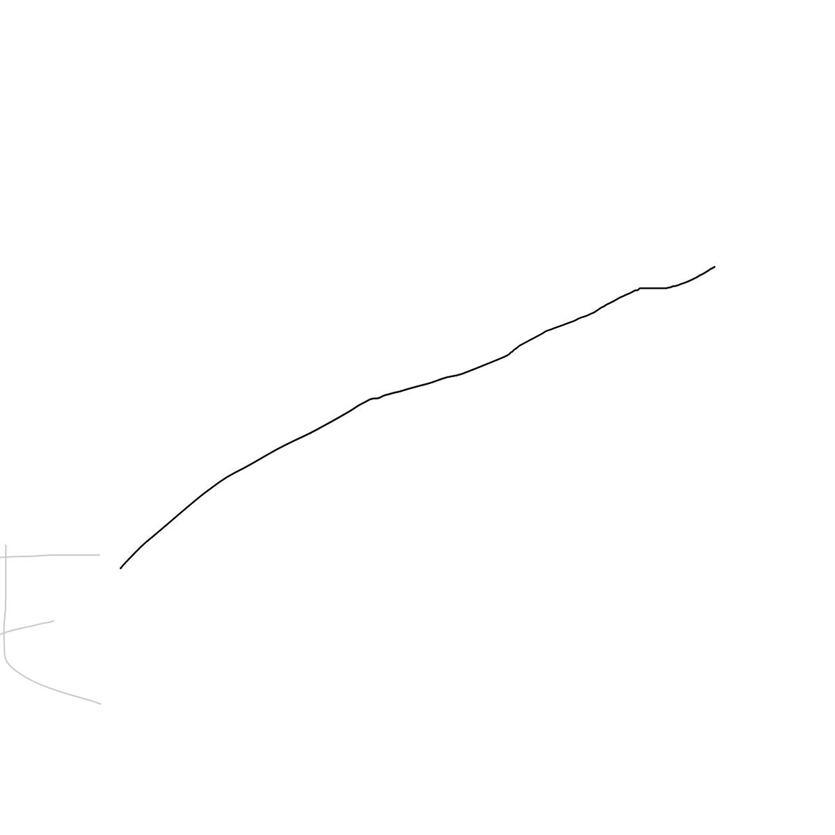 BAAAM drawing#22961 lat:40.5927314758300800lng: -73.9583587646484400